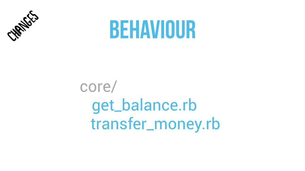 core/ get_balance.rb transfer_money.rb BEHAVIOU...