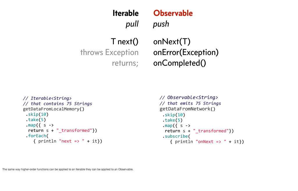 Iterable pull Observable push T next() throws E...