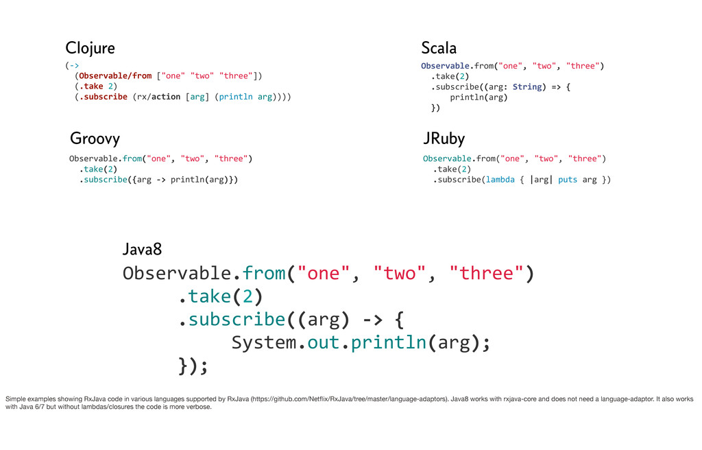 """Observable.from(""""one"""", """"two"""", """"three"""") ..."""
