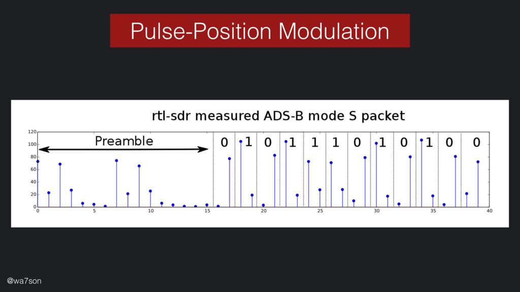 Pulse-Position Modulation @wa7son