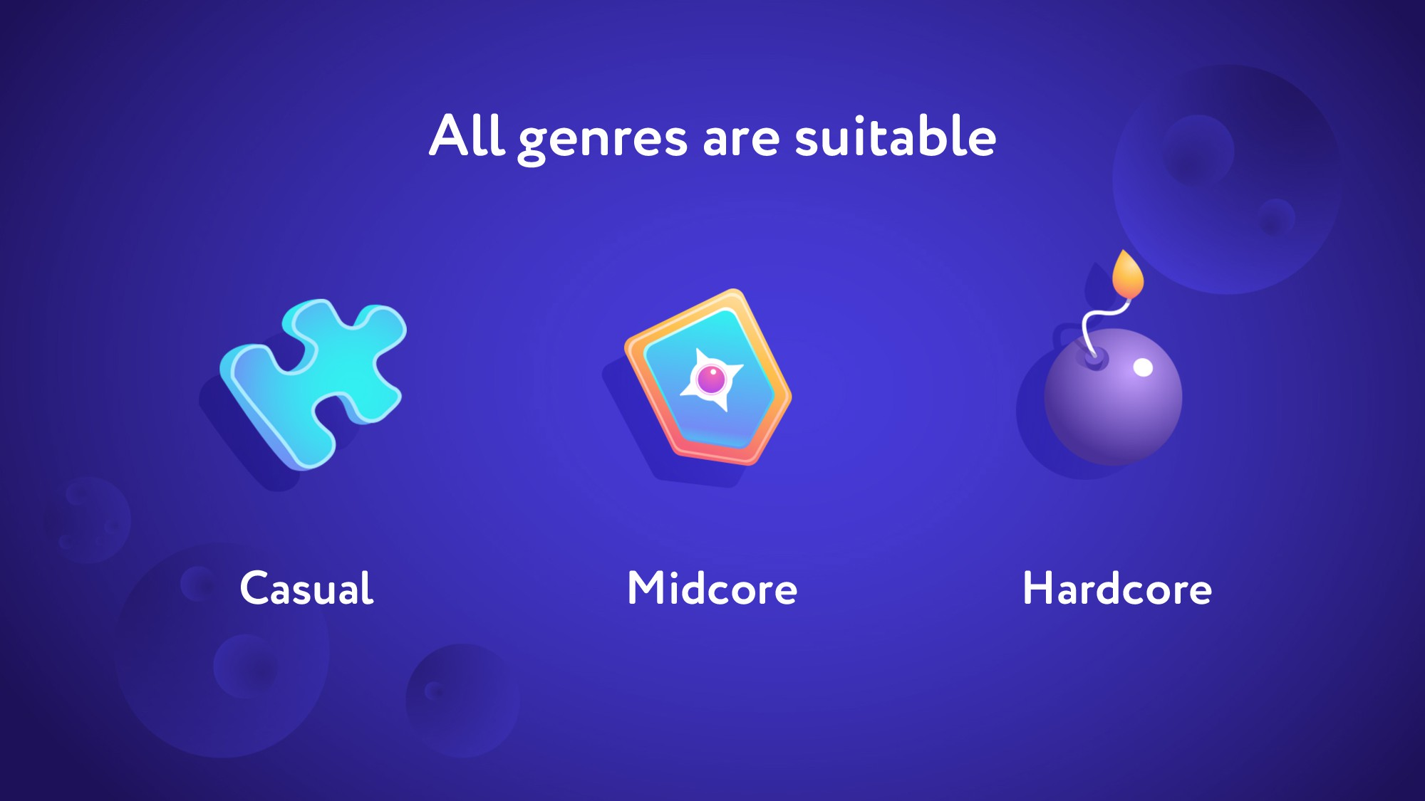 All genres are suitable Casual Midcore Hardcore