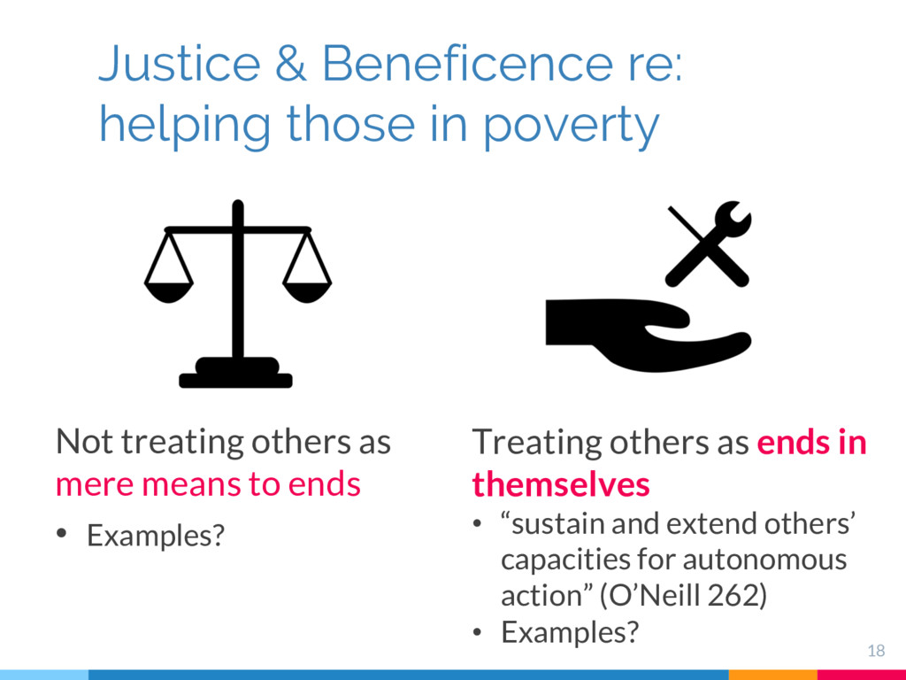 18 Justice & Beneficence re: helping those in p...