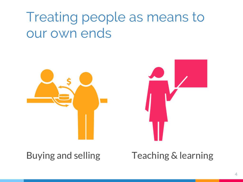 4 Treating people as means to our own ends Buyi...