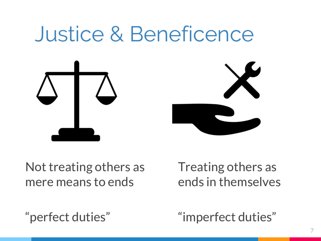 Justice & Beneficence Not treating others as me...