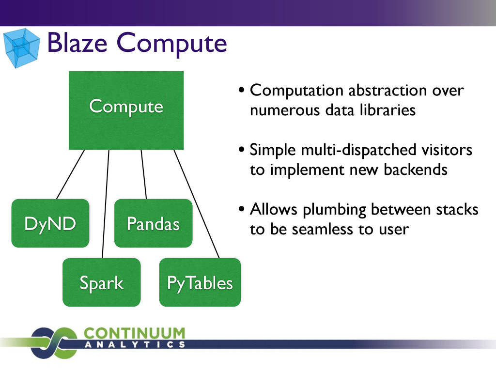 Blaze Compute Compute DyND Pandas PyTables Spar...