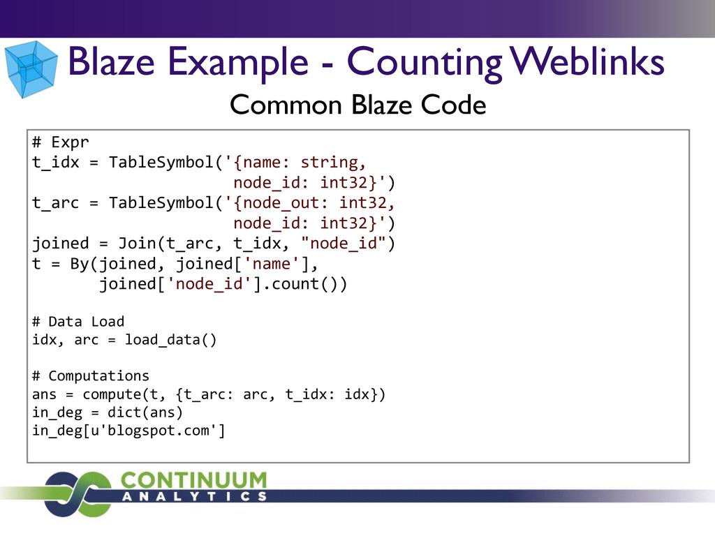 Blaze Example - Counting Weblinks Common Blaze ...
