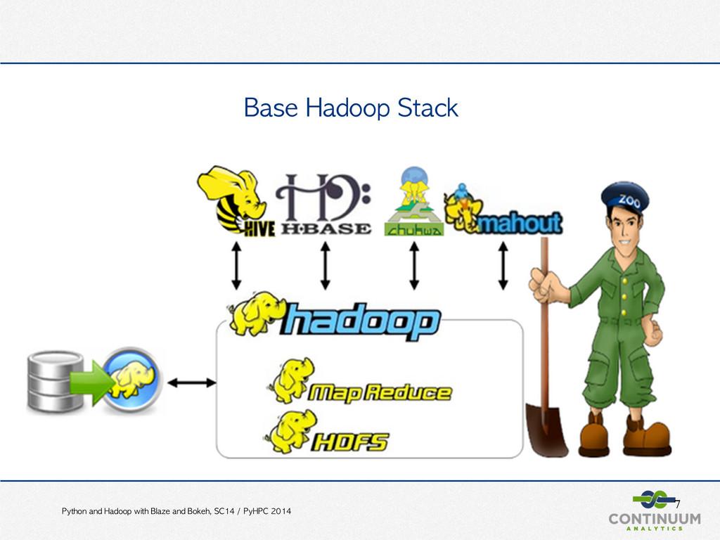 Python and Hadoop with Blaze and Bokeh, ...