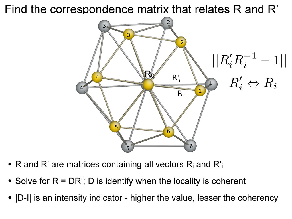 Find the correspondence matrix that relates R a...