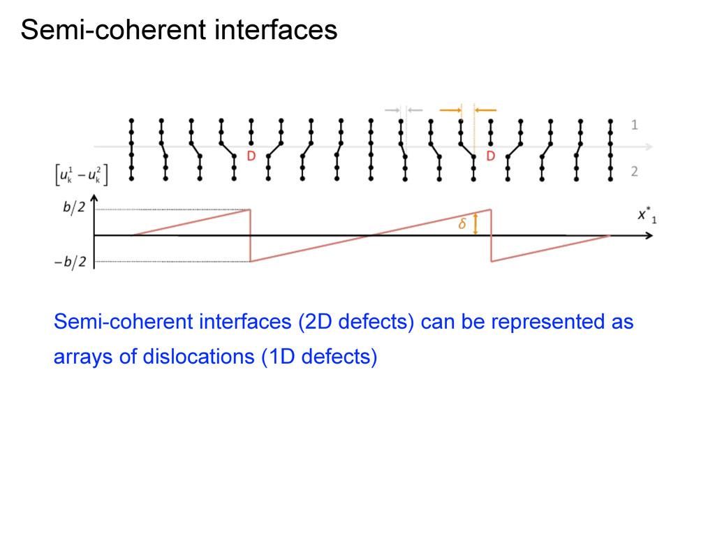 Semi-coherent interfaces Semi-coherent interfac...