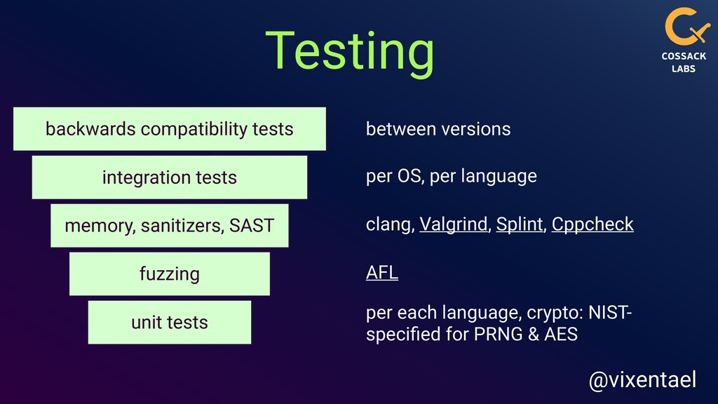 encryption integration abstraction level comple...