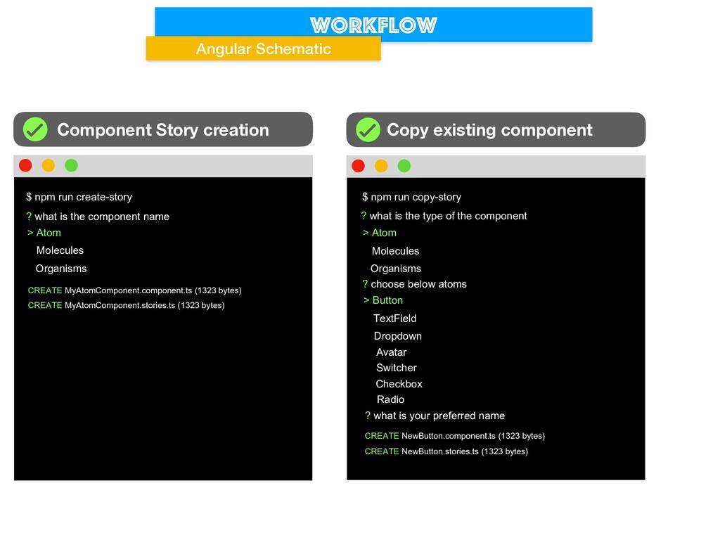Workflow Angular Schematic $ npm run create-sto...