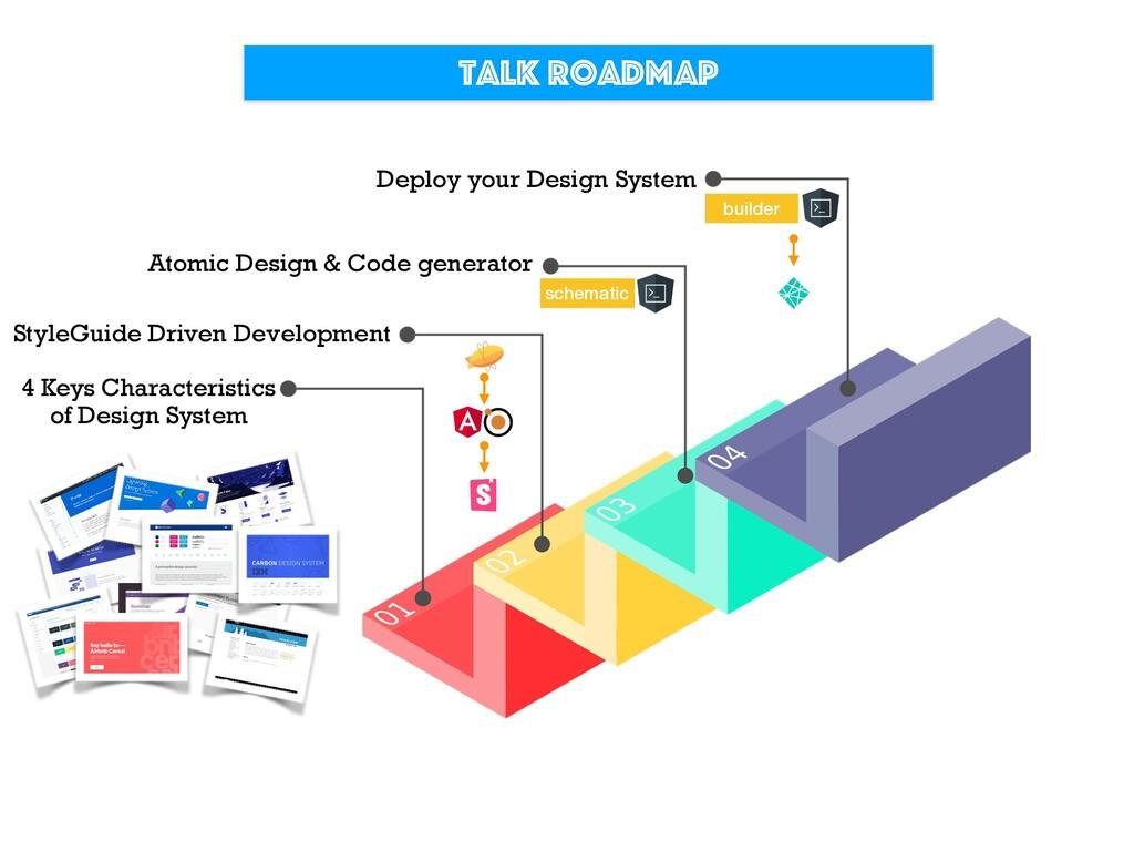 Talk Roadmap 4 Keys Characteristics of Design S...