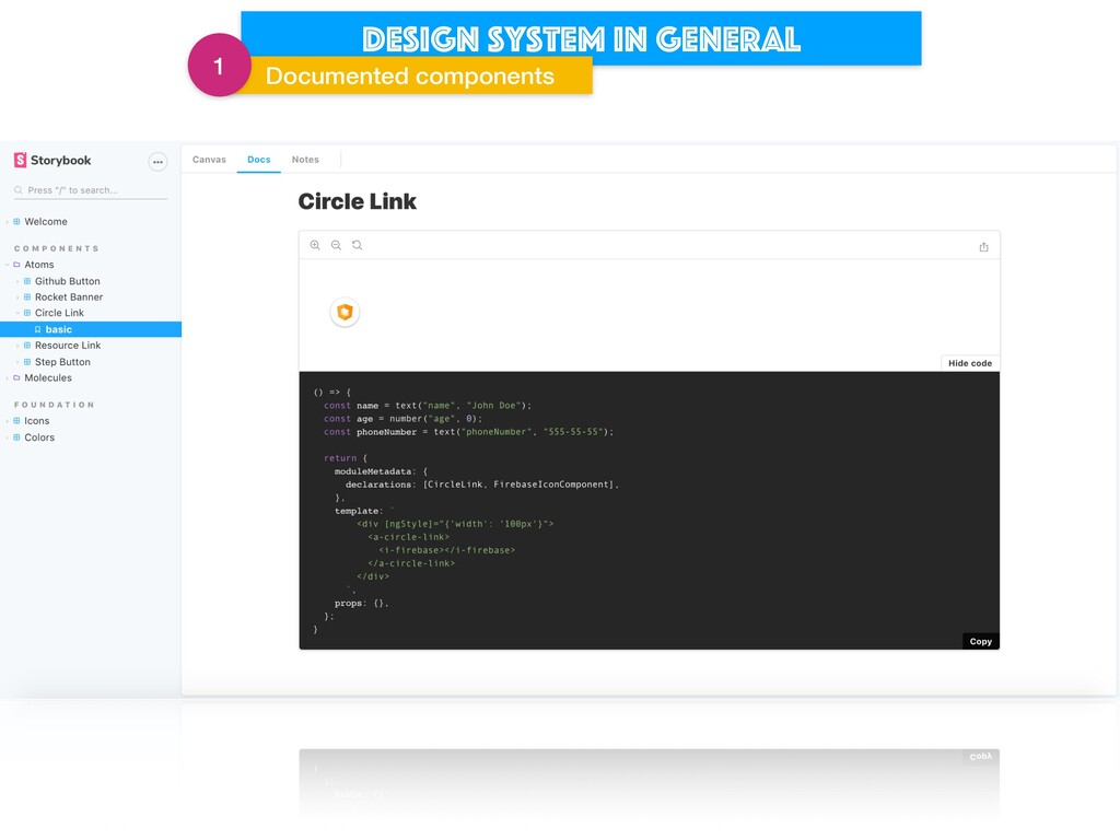Design system in general Documented components 1