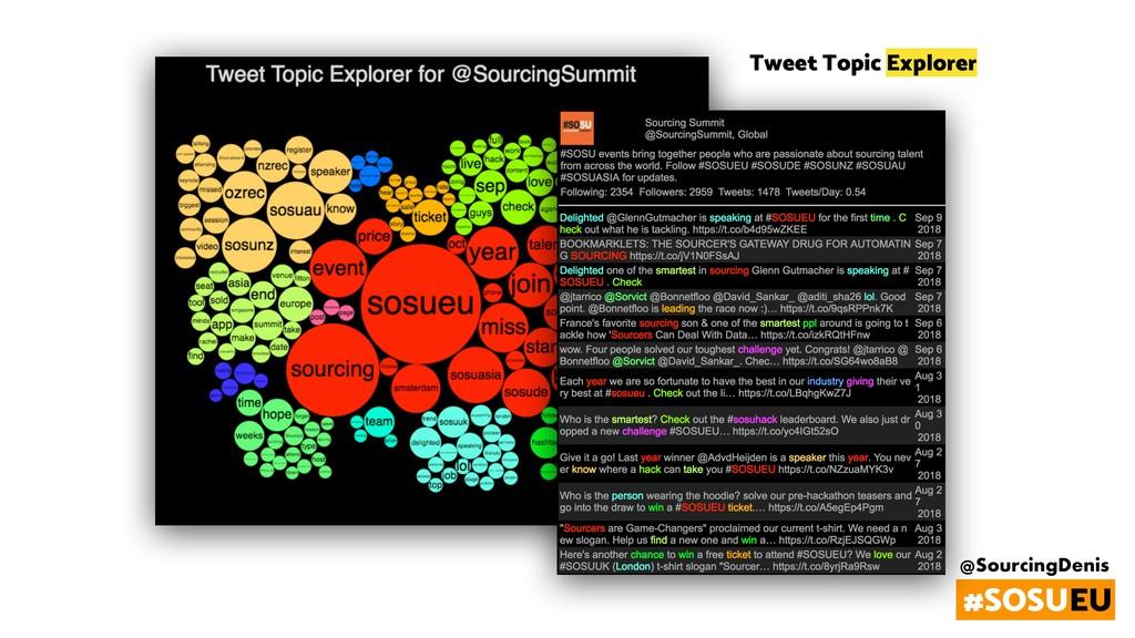 @SourcingDenis #SOSUEU Tweet Topic Explorer