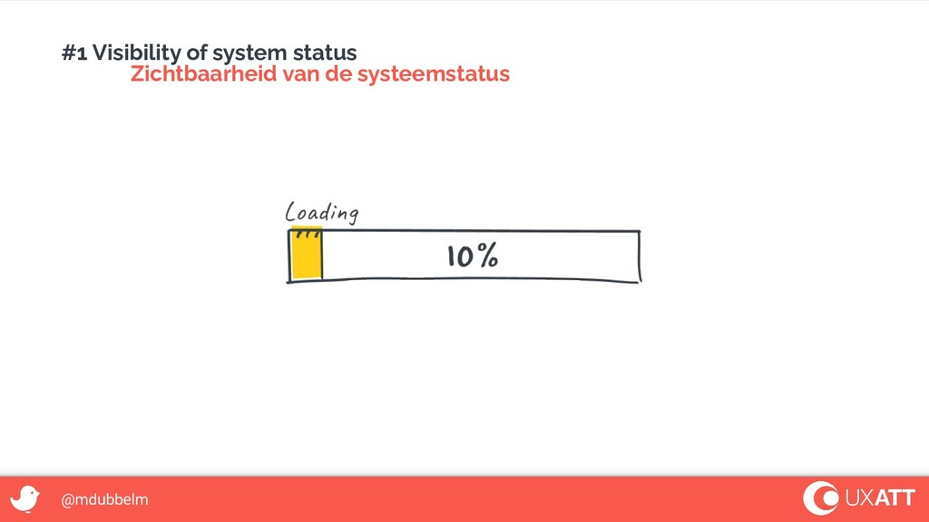 @mdubbelm #1 Visibility of system status Zichtb...