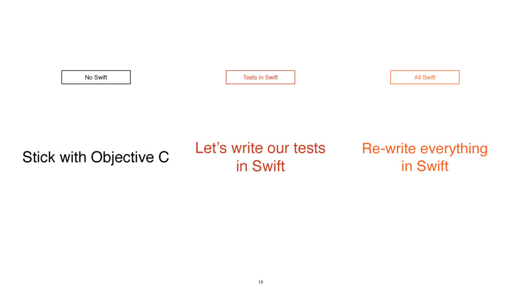 No Swift Stick with Objective C Re-write everyt...
