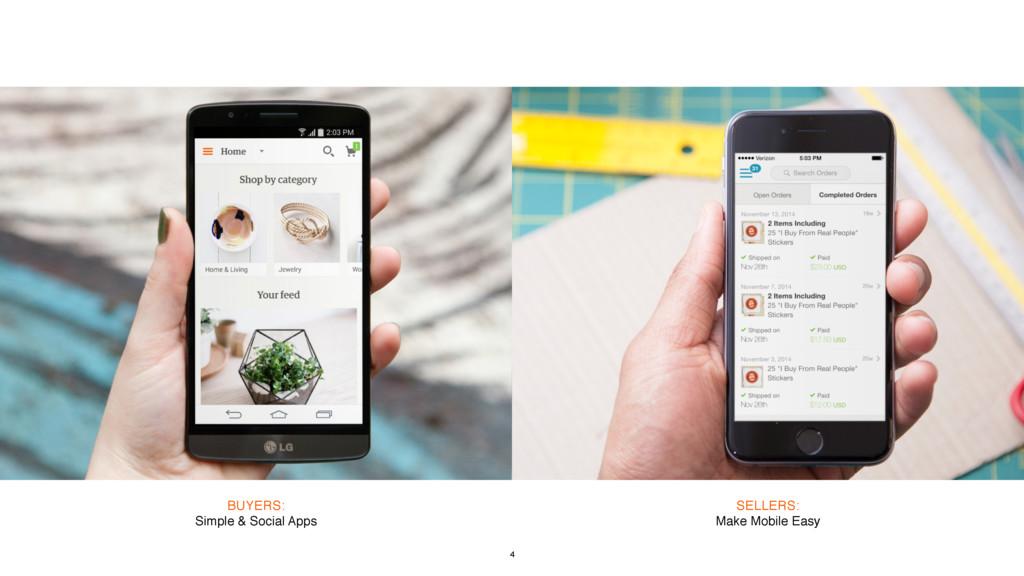 4 SELLERS: Make Mobile Easy BUYERS: Simple & So...