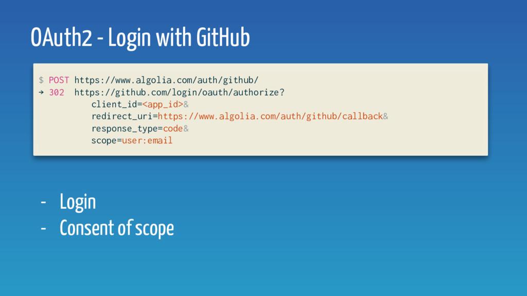 OAuth2 - Login with GitHub $ POST https://www.a...