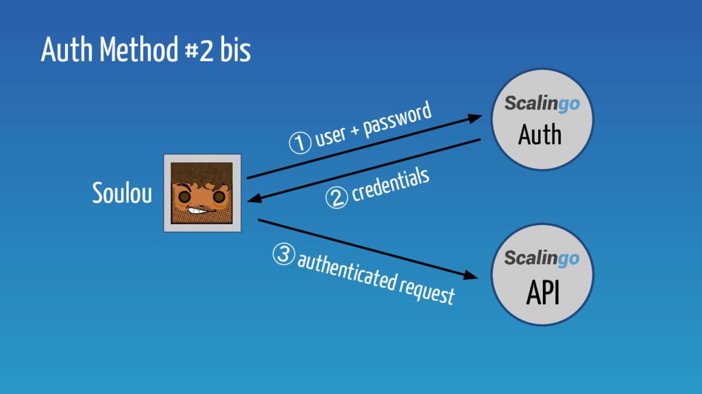 Auth Method #2 bis ② credentials ③ authenticate...