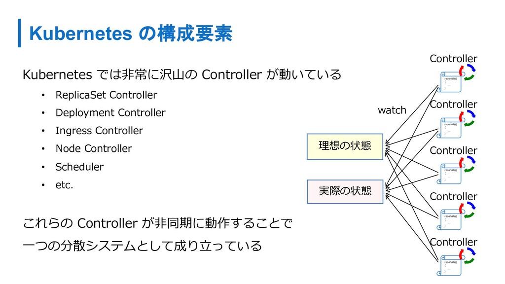Kubernetes の構成要素 Kubernetes では⾮常に沢⼭の Controller...