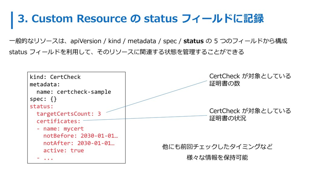 3. Custom Resource の status フィールドに記録 ⼀般的なリソースは、...