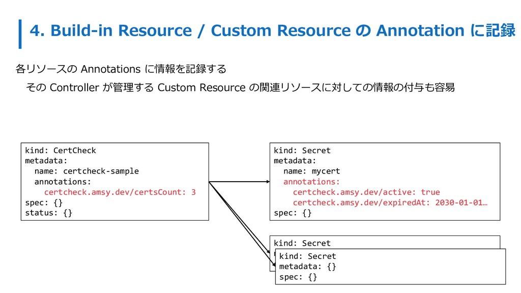 4. Build-in Resource / Custom Resource の Annota...