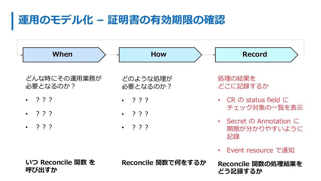 運⽤のモデル化 – 証明書の有効期限の確認 Record When How どんな時にその運⽤...