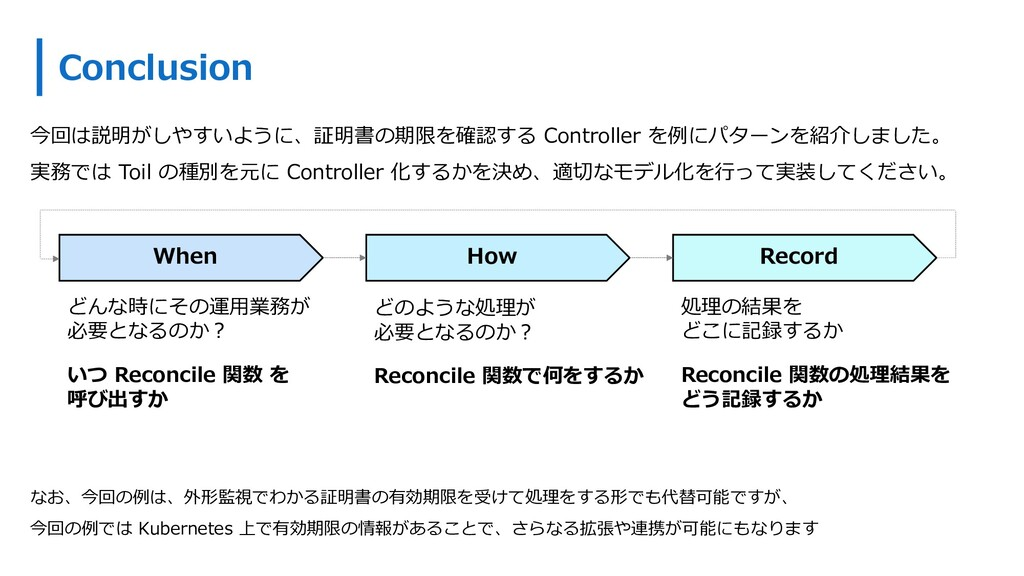 Conclusion 今回は説明がしやすいように、証明書の期限を確認する Controller...