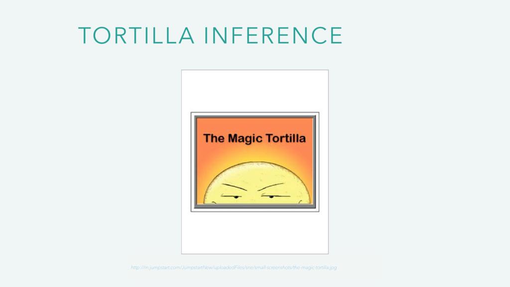 TORTILLA INFERENCE http://m.jumpstart.com/Jumps...