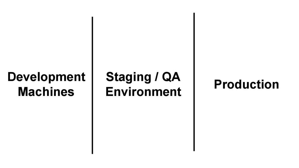 Production Development Machines Staging / QA En...
