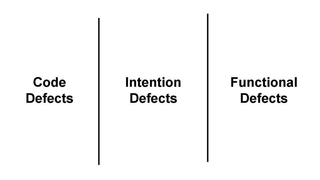 Functional Defects Code Defects Intention Defec...