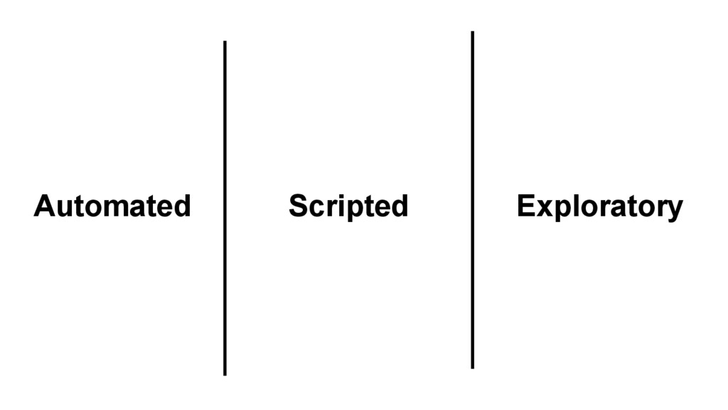 Exploratory Automated Scripted