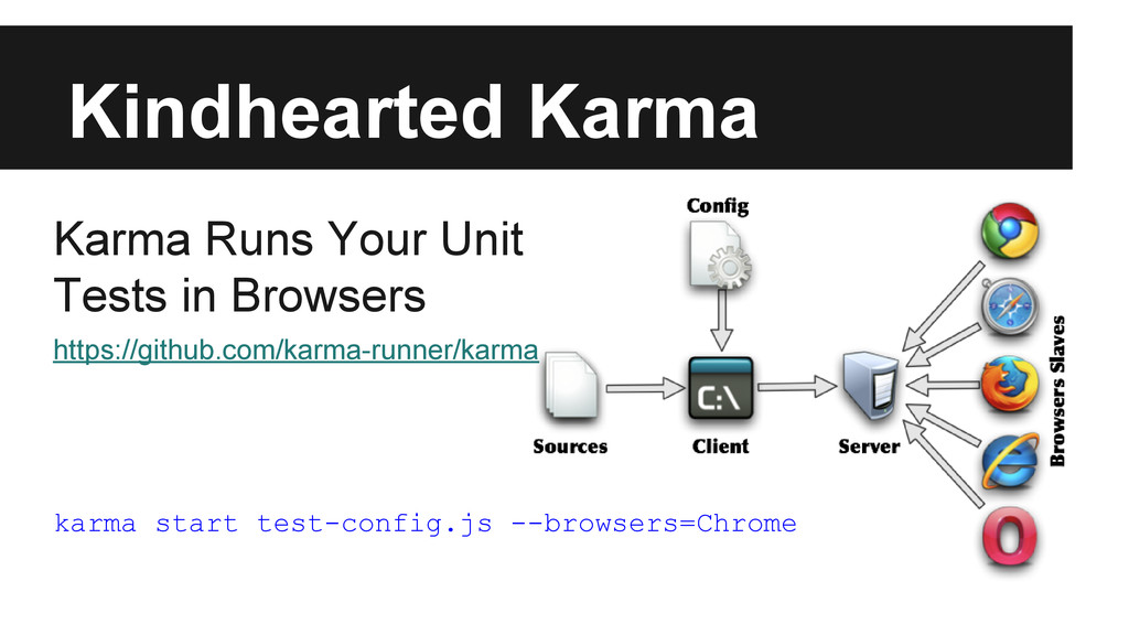 Kindhearted Karma Karma Runs Your Unit Tests in...