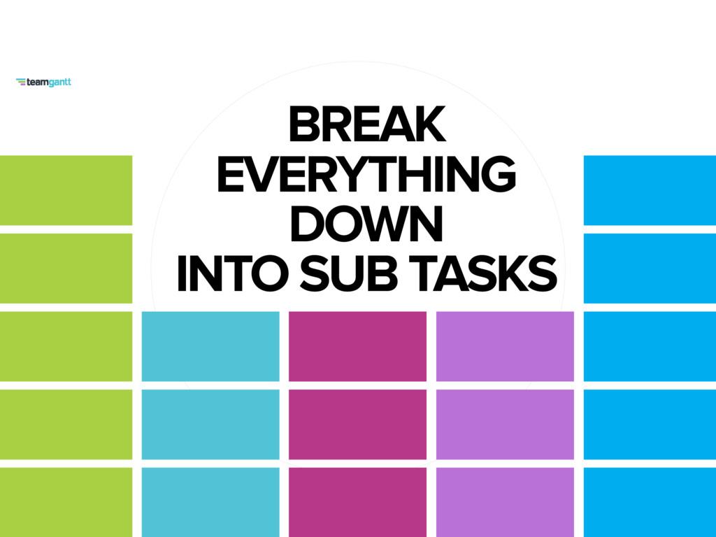 BREAK EVERYTHING DOWN INTO SUB TASKS