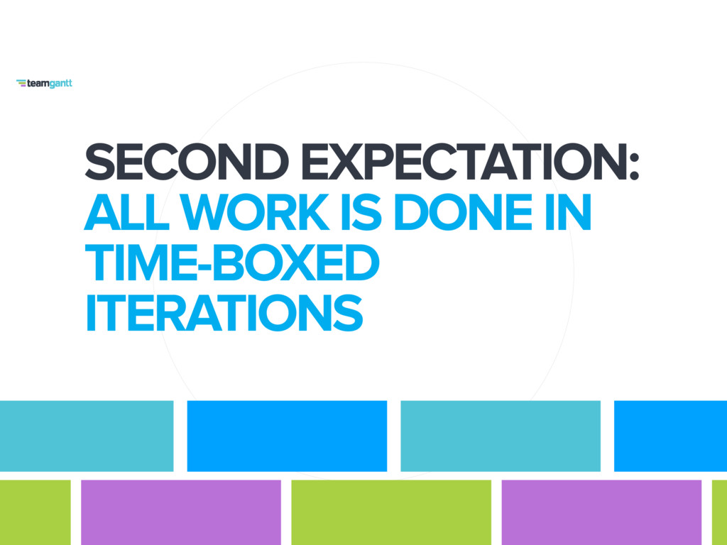 SECOND EXPECTATION: ALL WORK IS DONE IN TIME-BO...