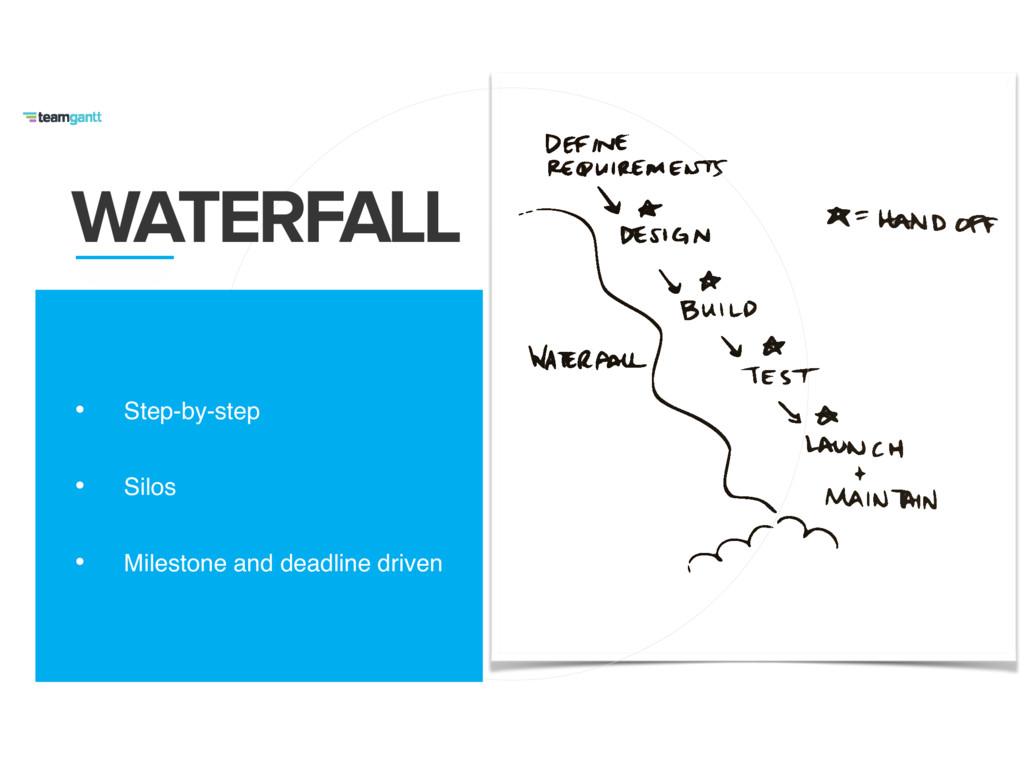 WATERFALL • Step-by-step • Silos • Milestone an...