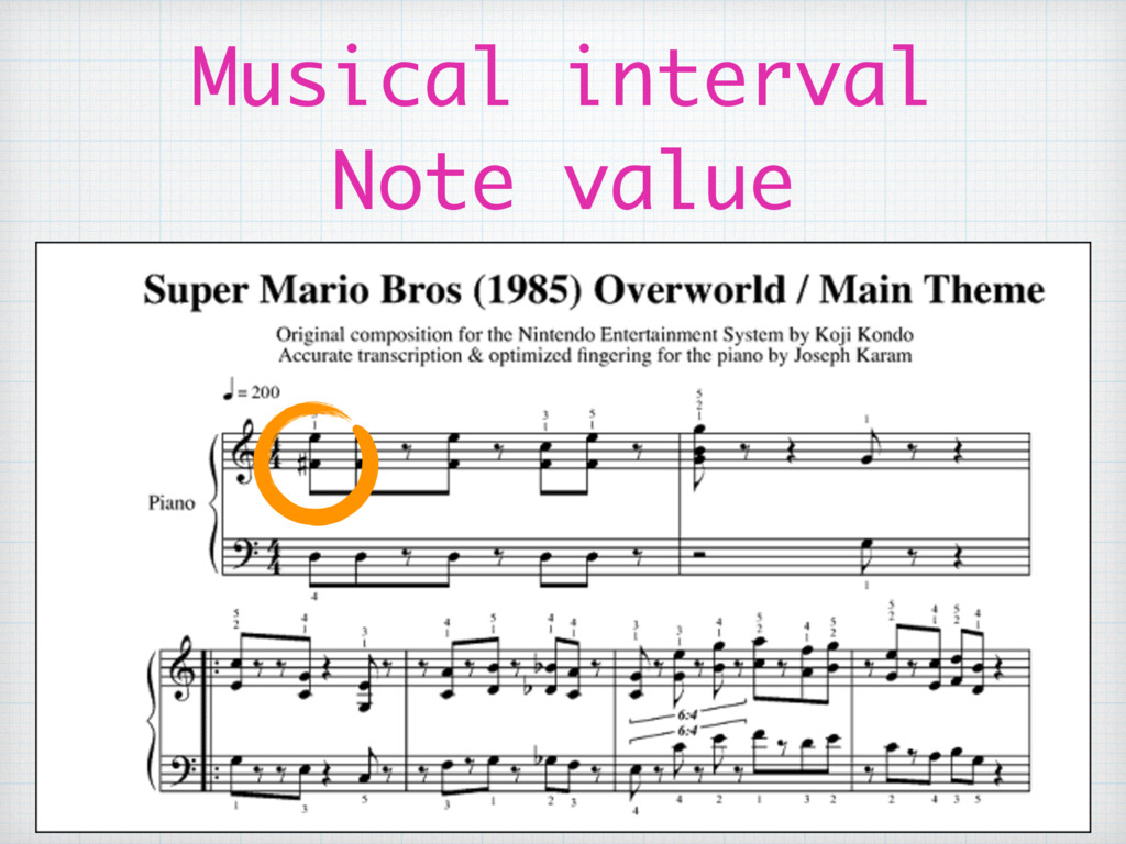 Musical interval Note value