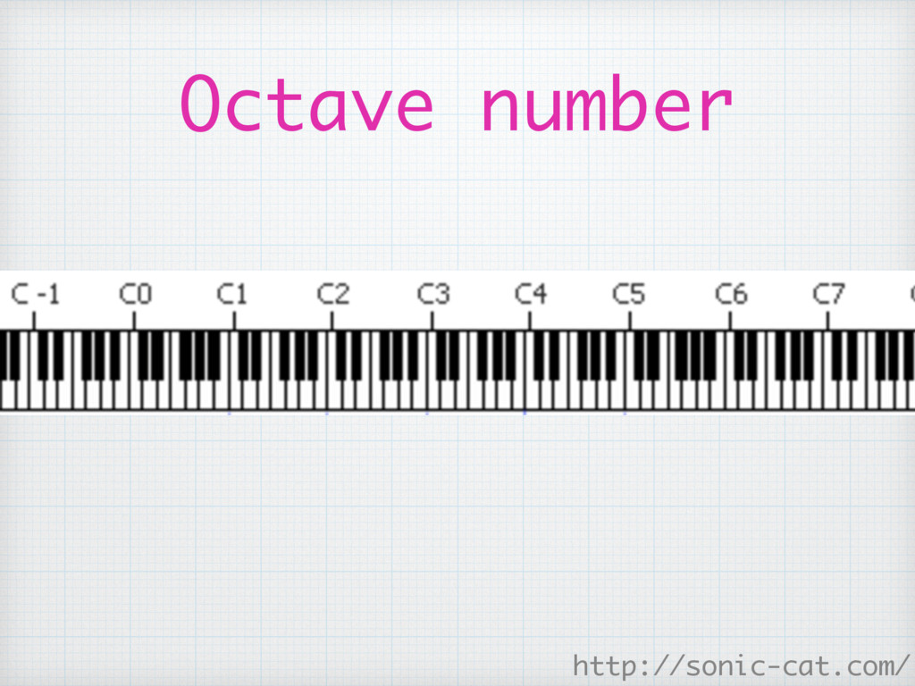 Octave number http://sonic-cat.com/