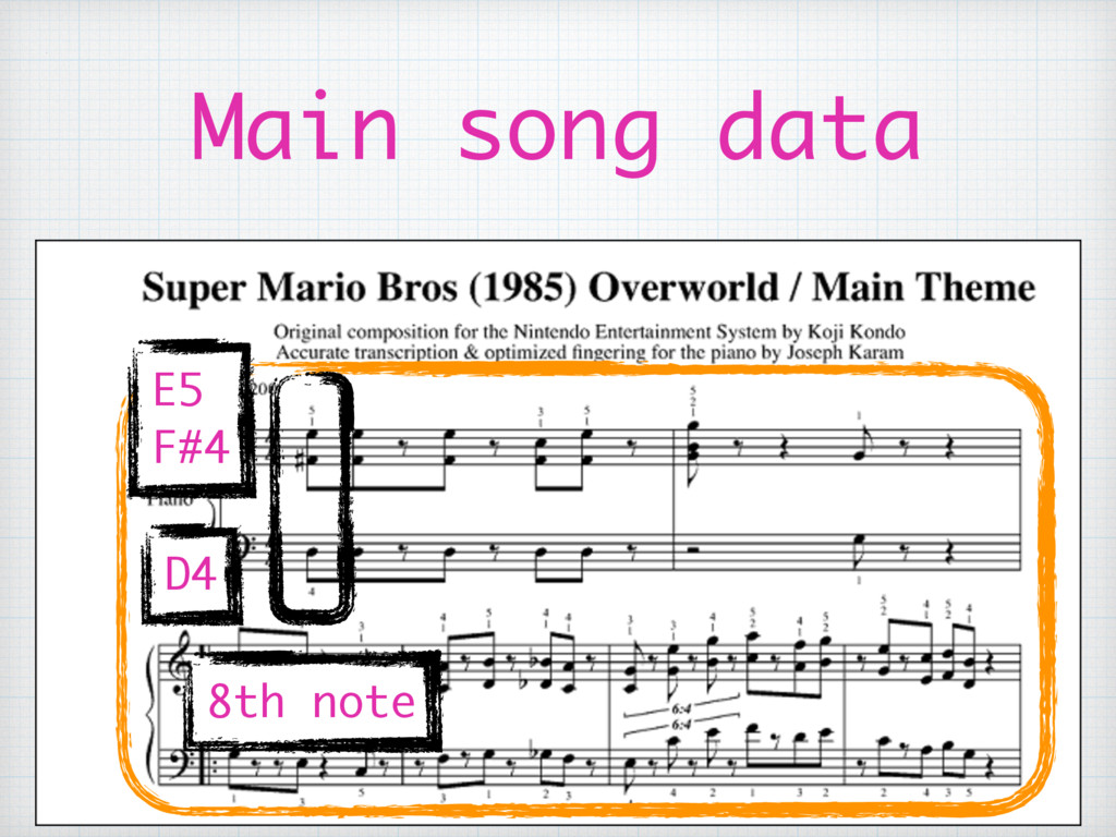 Main song data E5 F#4 D4 8th note