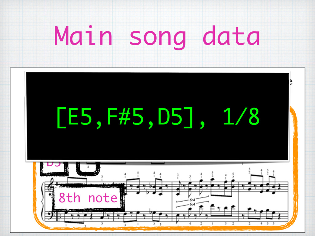 Main song data E5 F#5 D5 8th note 