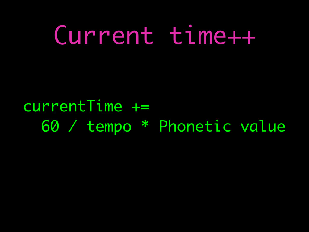 currentTime += 60 / tempo * Phonetic value Curr...
