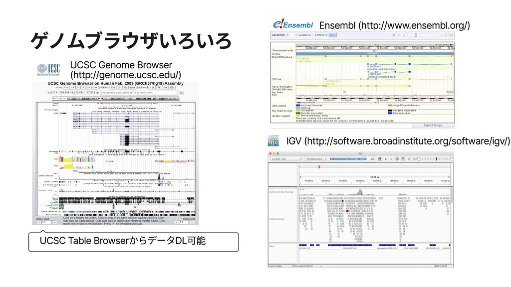 ゲノムブラウザいろいろ UCSC Genome Browser  (http://genome...