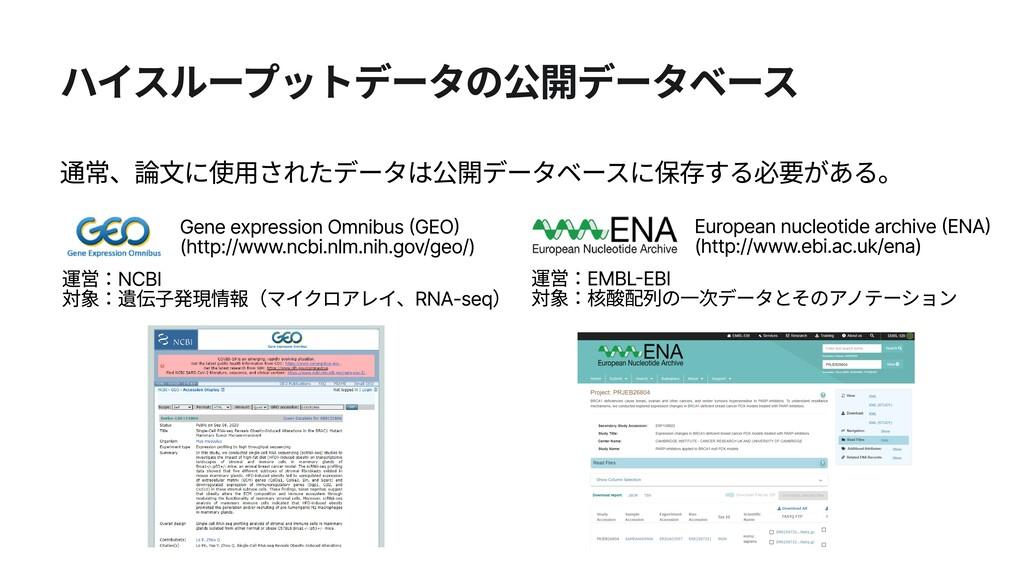 ハイスループットデータの公開データベース 通常、論文に使用されたデータは公開データベースに保存...