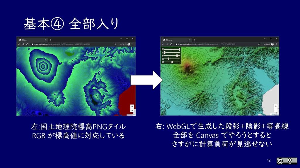 基本④ 全部入り 12 左:国土地理院標高PNGタイル RGB が標高値に対応している 右: ...