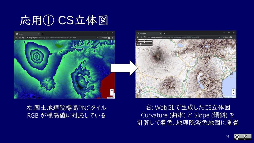 応用① CS立体図 14 左:国土地理院標高PNGタイル RGB が標高値に対応している 右:...