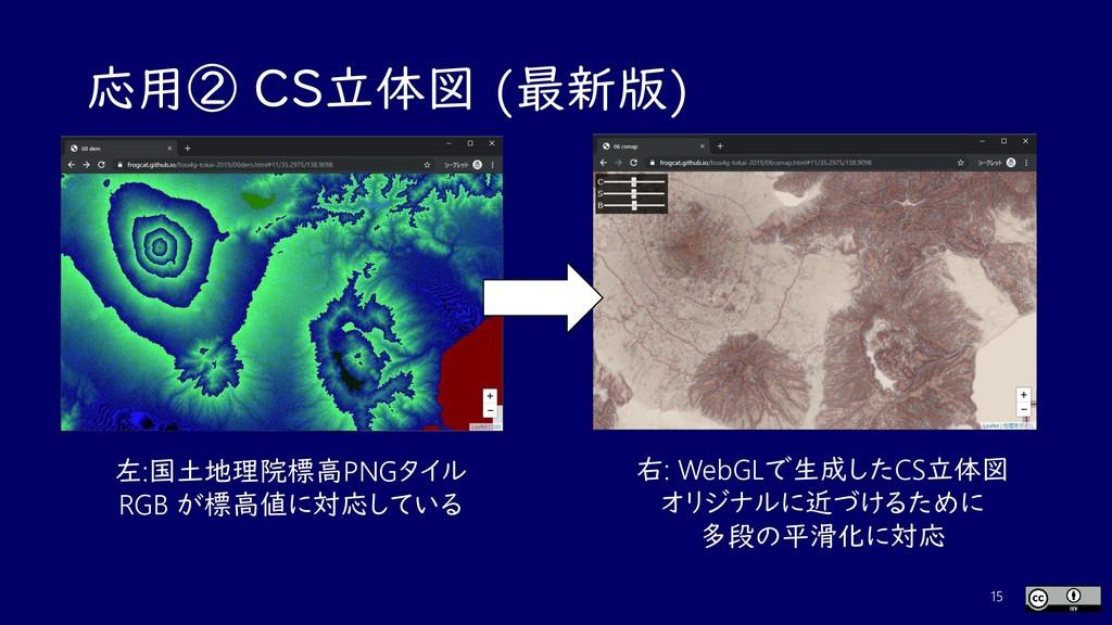応用② CS立体図 (最新版) 15 左:国土地理院標高PNGタイル RGB が標高値に対応し...