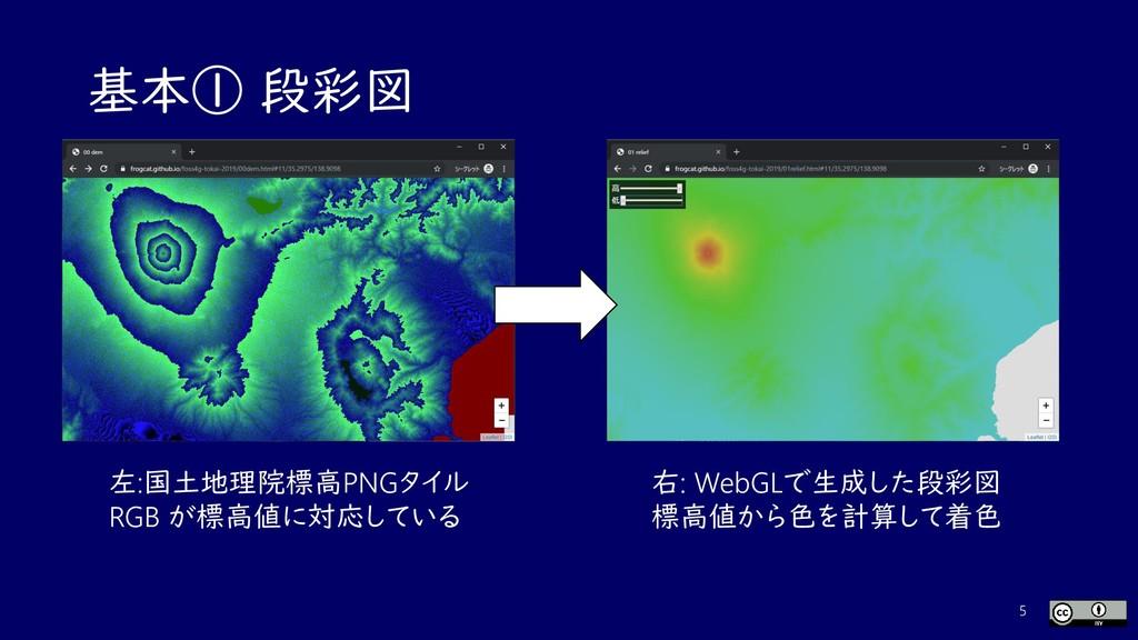 基本① 段彩図 5 左:国土地理院標高PNGタイル RGB が標高値に対応している 右: We...