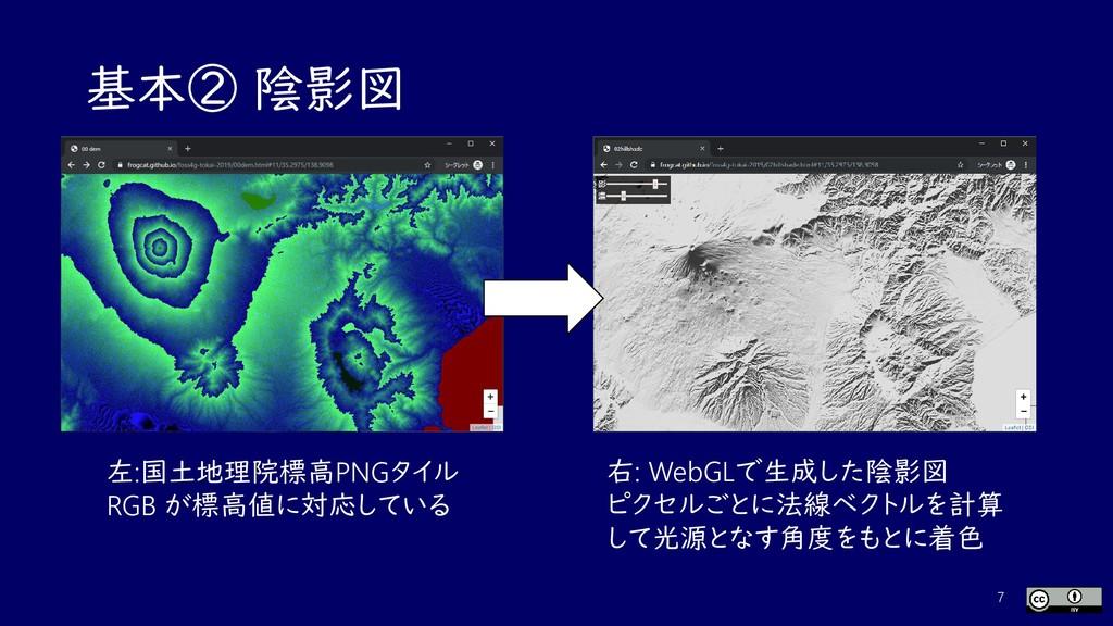 基本② 陰影図 7 左:国土地理院標高PNGタイル RGB が標高値に対応している 右: We...