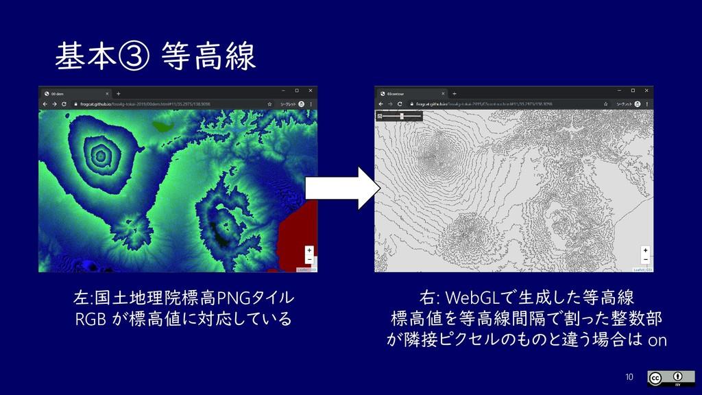 基本③ 等高線 10 左:国土地理院標高PNGタイル RGB が標高値に対応している 右: W...
