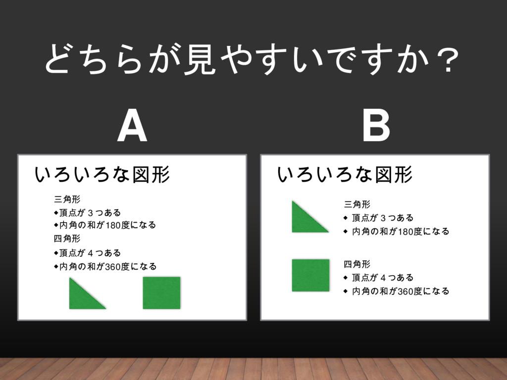 どちらが見やすいですか? いろいろな図形 三角形 ◆頂点が3つある ◆内角の和が180度になる...